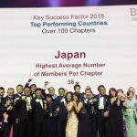 BNIグローバルコンベンション2018 in タイ